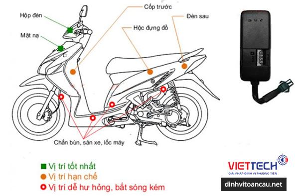 Vị trí lắp định vị xe máy - lắp thiết bị định vị xe máy ở vị trí nào trên xe