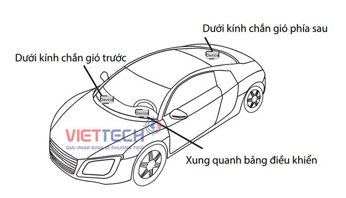 Vị trí lắp định vị trên xe ô tô - lắp định vị ô tô ở vị trí nào trên xe
