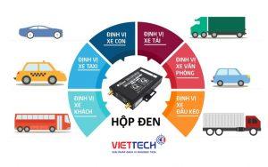 Quy định về lắp định vị xe tải, xe nào phải lắp thiết bị giám sát hành trình
