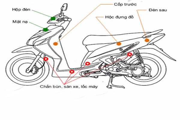 Vị trí lắp đặt định vị xe máy
