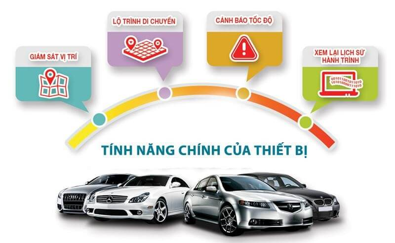 ung-dung-dinh-vi-gps-o-to